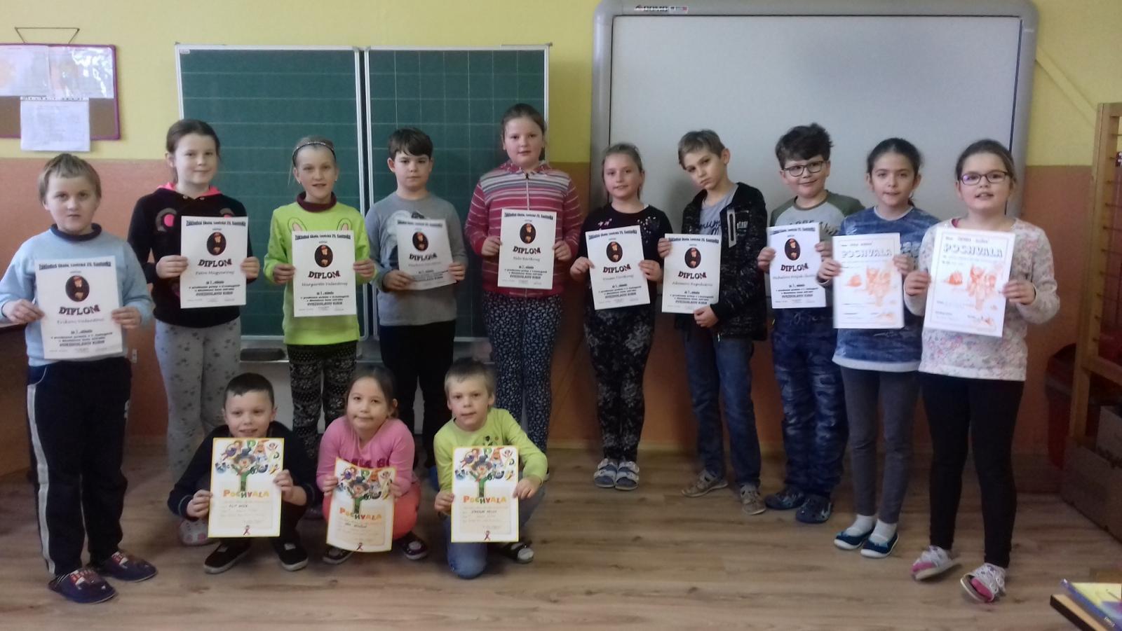 20be45cf5 ZŠ Školské kolo súťaže Hviezdoslavov Kubín